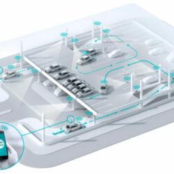 Bosch помогает нам найти парковочное место